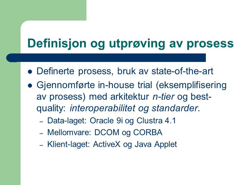 Definisjon og utprøving av prosess Definerte prosess, bruk av state-of-the-art Gjennomførte in-house trial (eksemplifisering av prosess) med arkitektur n-tier og best- quality: interoperabilitet og standarder.