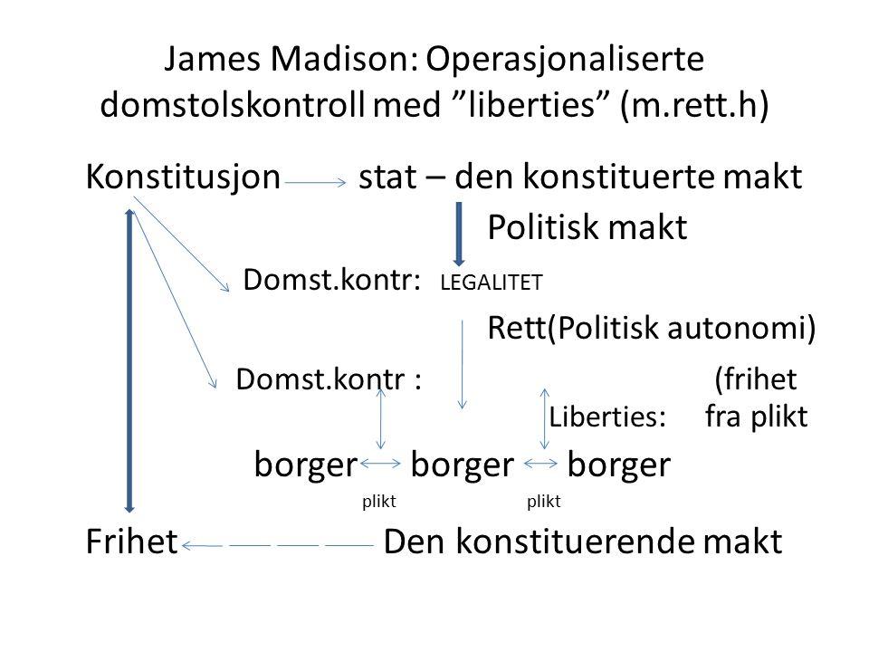 """James Madison: Operasjonaliserte domstolskontroll med """"liberties"""" (m.rett.h) Konstitusjon stat – den konstituerte makt Politisk makt Domst.kontr: LEGA"""