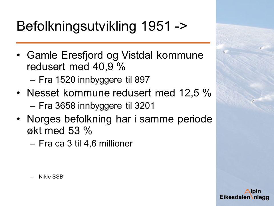 Befolkningsutvikling 1951 -> Gamle Eresfjord og Vistdal kommune redusert med 40,9 % –Fra 1520 innbyggere til 897 Nesset kommune redusert med 12,5 % –F