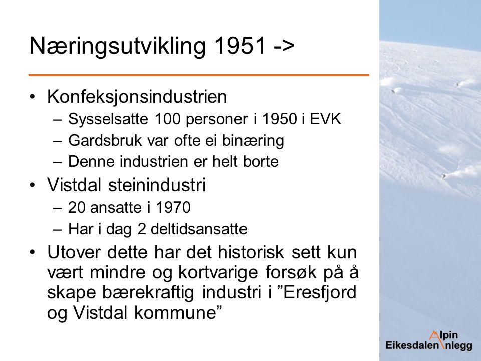 Hovedområder observerte forekomster vinter/vår 1975-1978 (blå) Om vinteren finnes neppe rein nordvest for Svarthø …. (området markert med rød sirkel) (Snøhettareinen) Villreinen - Vinterbeite