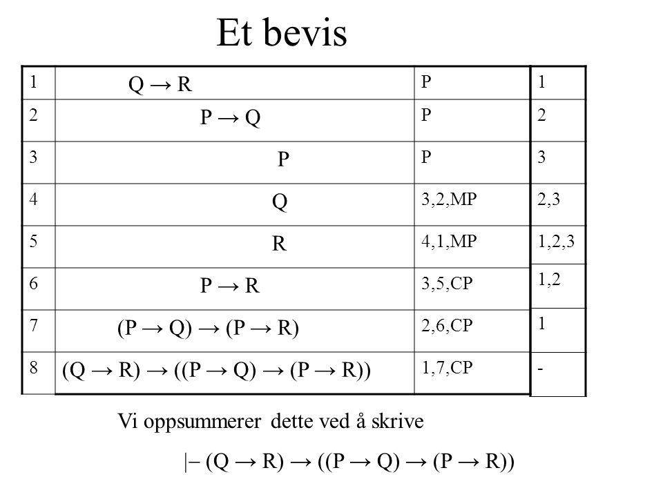 Et bevis 1 Q → R P 2 P → Q P 3 P P 4 Q 3,2,MP 5 R 4,1,MP 6 P → R 3,5,CP 7 (P → Q) → (P → R) 2,6,CP 8 (Q → R) → ((P → Q) → (P → R)) 1,7,CP Vi oppsummerer dette ved å skrive  (Q → R) → ((P → Q) → (P → R)) 1 2 3 2,3 1,2,3 1,2 1 -