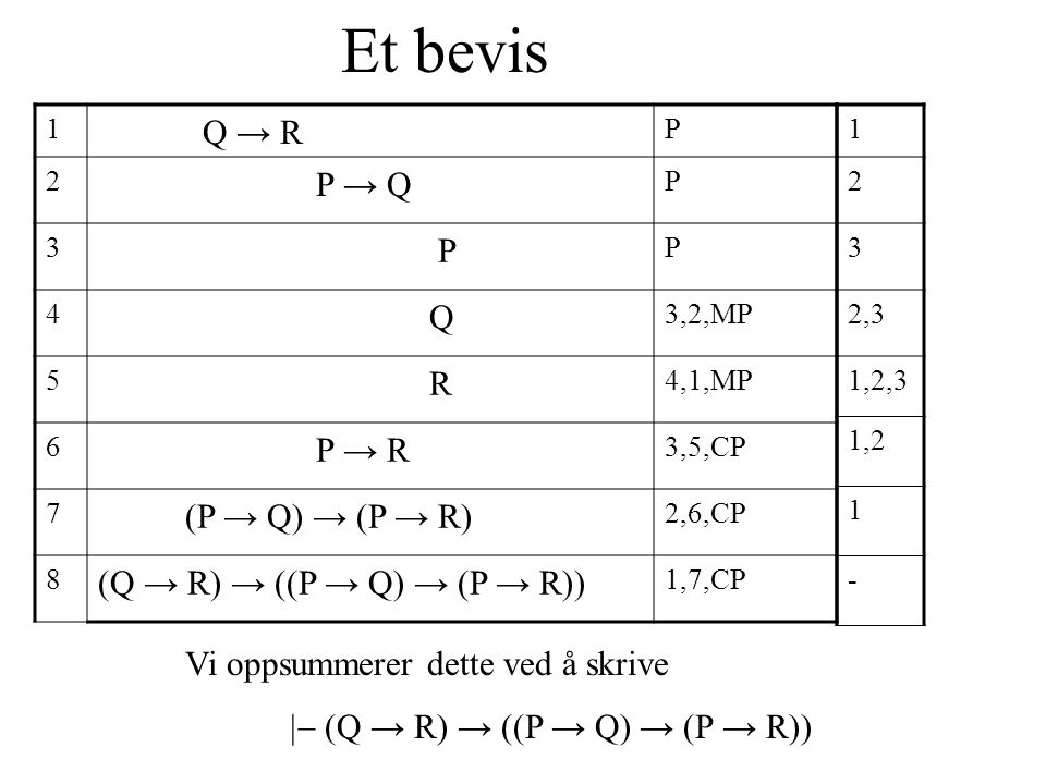 ND1800 er Hvis A er en tautologi, så finnes et bevis for A Hvis A er tautologi, så  A Hvorfor.