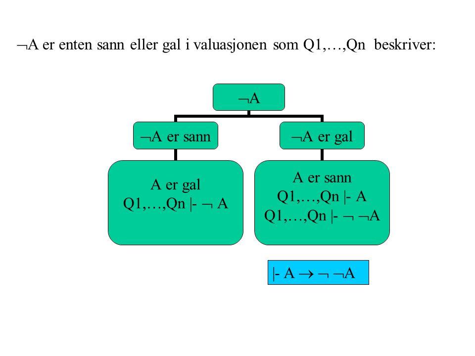 AA  A er sann A er gal Q1,…,Qn |-  A  A er gal A er sann Q1,…,Qn |- A Q1,…,Qn |-   A |- A    A  A er enten sann eller gal i valuasjonen som Q1,…,Qn beskriver:
