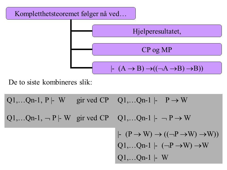 Kompletthetsteoremet følger nå ved… Hjelperesultatet, CP og MP |- (A  B)  ((  A  B)  B)) De to siste kombineres slik: Q1,…Qn-1, P |- Wgir ved CP Q1,…Qn-1 |- P  W Q1,…Qn-1,  P |- W gir ved CP Q1,…Qn-1 |-  P  W |- (P  W)  ((  P  W)  W)) Q1,…Qn-1 |- (  P  W)  W Q1,…Qn-1 |- W