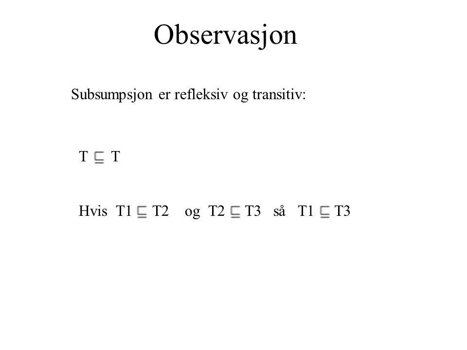 Observasjon Subsumpsjon er refleksiv og transitiv: T Hvis T1 T2 og T2 T3 så T1 T3