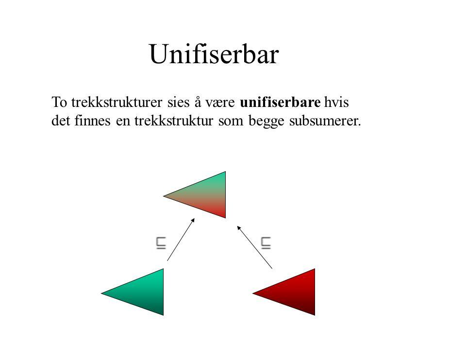 Unifiserbar To trekkstrukturer sies å være unifiserbare hvis det finnes en trekkstruktur som begge subsumerer.
