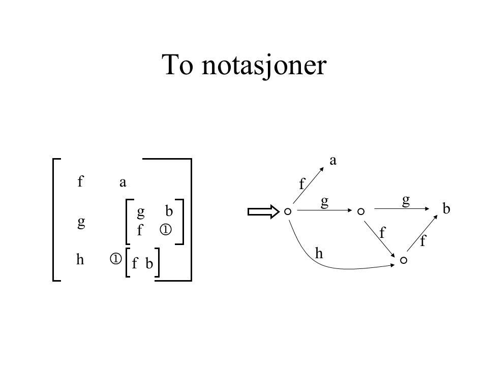 To notasjoner f a g h  g b f  f b f f g h f g a b