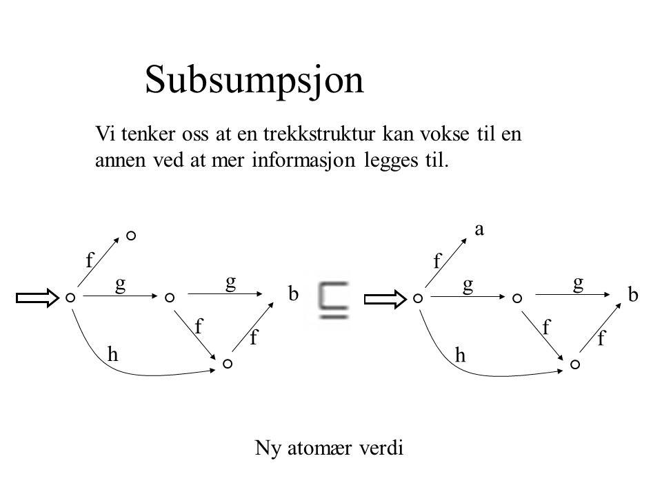 Mindre enn Subsumpsjon blir nå en partiell ordning på trekkstrukturer, det vil si en refleksiv, transitiv og antisymmetrisk relasjon: T Hvis T1 T2 og T2 T3 så T1 T3 Hvis T1 T2 og T2 T1 så T1 = T2 Naturlig å tenke på denne ordningen som mindre enn og si at T1 er mindre enn T2 når vi mener at T1 subsumerer T2.