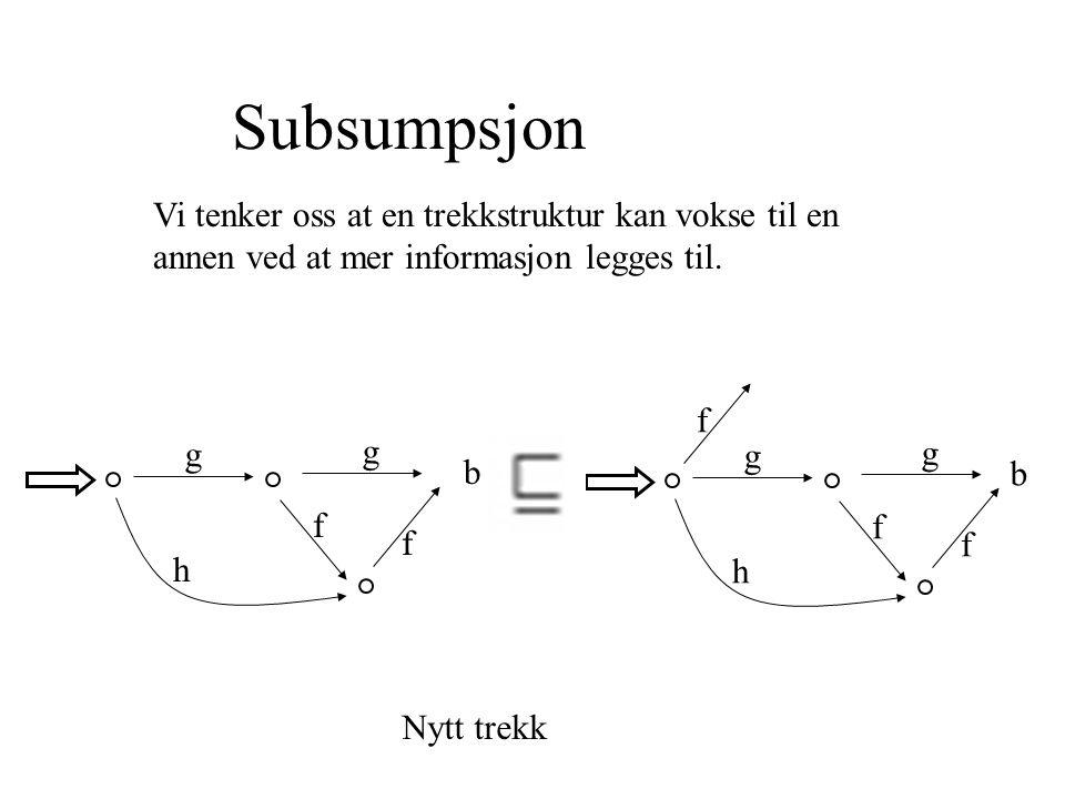 PATR-regler som ligninger på én trekkstruktur X  Y Z  X HEAD  =  Y HEAD   X COMPS  =  Y COMPS REST   Y COMPS FIRST  =  Z   X SPR  =  Y SPR   Z SPR  = nil  Z COMPS  = nil  HEAD  =  ARGS FIRST HEAD   COMPS  =  ARGS FIRST COMPS REST   ARGS FIRST COMPS FIRST  =  ARGS REST FIRST   SPR  =  ARGS FIRST SPR   ARGS REST FIRST SPR  = nil  ARGS REST FIRST COMPS  = nil  ARGS REST REST  = nil