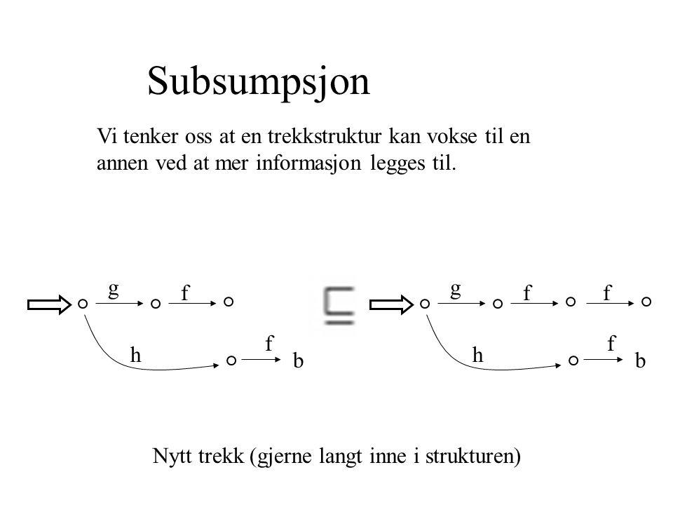 Observasjon En mengde av ligninger har alltid en minste trekkstruktur som tilfredsstiler dem.