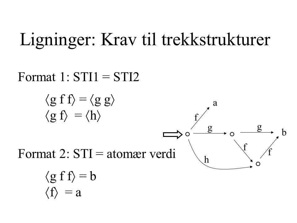Ligninger: Krav til trekkstrukturer f f g h f g a b Format 1: STI1 = STI2  g f f  =  g g   g f  =  h  Format 2: STI = atomær verdi  g f f  = b  f  = a