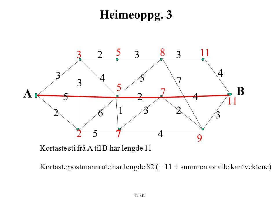 T.Bu 3 233 2 5 4 6 5 5 7 4 24 3 Heimeoppg. 3 A B 3 132 4 3 2 5 7 58 7 9 11 Kortaste sti frå A til B har lengde 11 Kortaste postmannrute har lengde 82