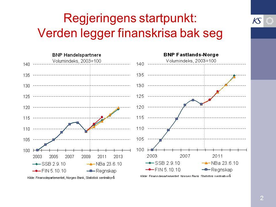 2 Regjeringens startpunkt: Verden legger finanskrisa bak seg