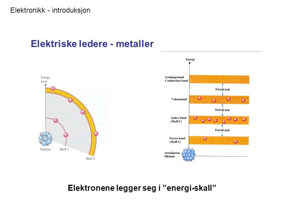 Elektronikk - introduksjon Elektriske ledere - metaller Elektronene legger seg i energi-skall