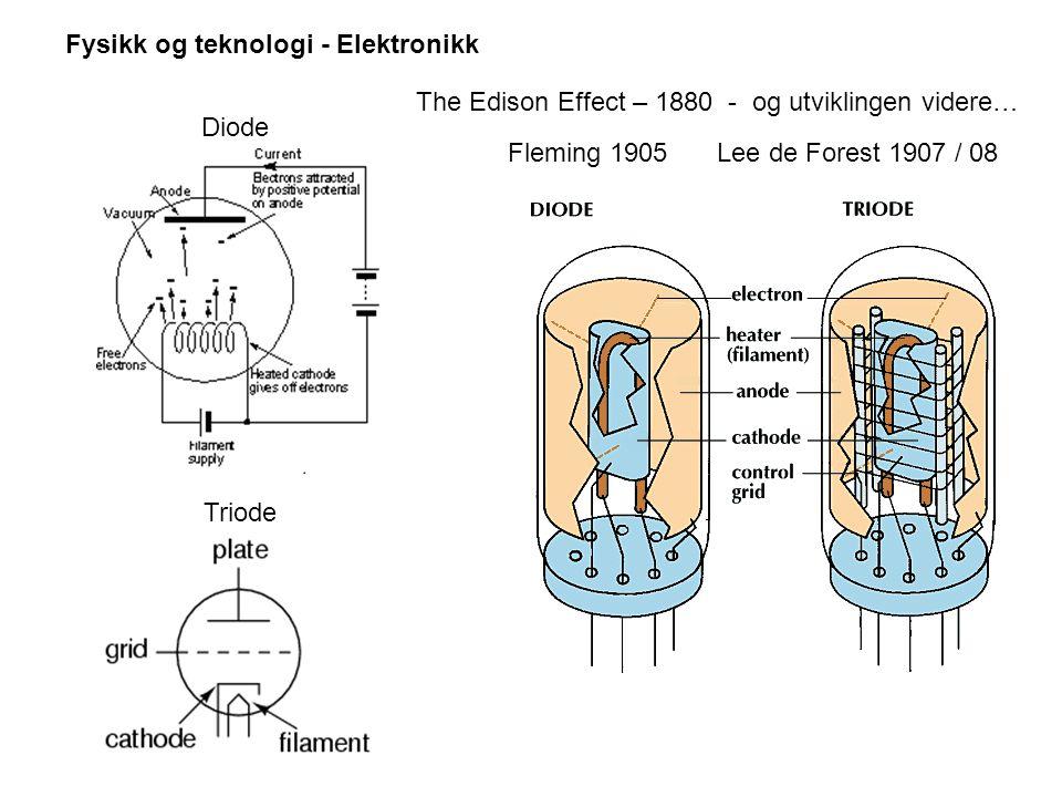 Triode Fleming 1905Lee de Forest 1907 / 08 Diode The Edison Effect – 1880 - og utviklingen videre… Fysikk og teknologi - Elektronikk