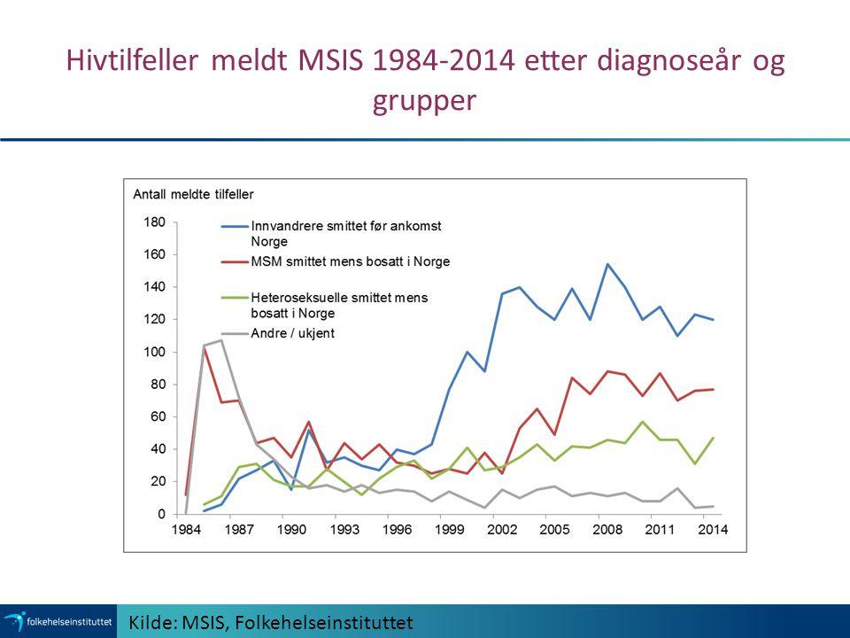 Hivtilfeller meldt MSIS 1984-2014 etter diagnoseår og grupper Kilde: MSIS, Folkehelseinstituttet