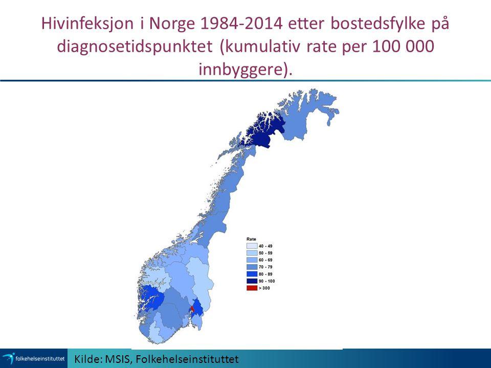 Hivinfeksjon i Norge 1984-2014 etter bostedsfylke på diagnosetidspunktet (kumulativ rate per 100 000 innbyggere). Kilde: MSIS, Folkehelseinstituttet
