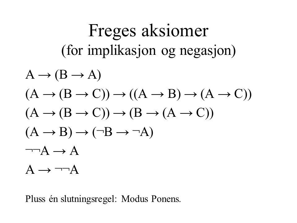 Freges aksiomer (for implikasjon og negasjon) A → (B → A) (A → (B → C)) → ((A → B) → (A → C)) (A → (B → C)) → (B → (A → C)) (A → B) → (¬B → ¬A) ¬¬A → A A → ¬¬A Pluss én slutningsregel: Modus Ponens.