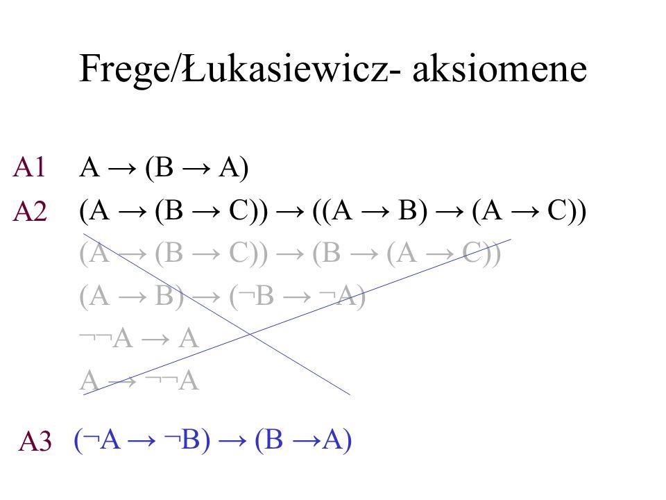 Bevis-eksempel 1(A → ((B → A) → A)) → ((A → (B →A)) → (A → A))A2 2A → ((B → A) → A)A1 3(A → (B →A)) → (A → A)1,2,MP 4A → (B →A)A1 5A → A3,4,MP Frege/Łukasiewicz