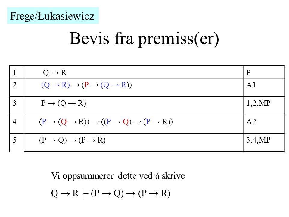 Bevis fra premiss(er) 1 Q → RP 2 (Q → R) → (P → (Q → R))A1 3 P → (Q → R)1,2,MP 4 (P → (Q → R)) → ((P → Q) → (P → R))A2 5 (P → Q) → (P → R)3,4,MP Vi oppsummerer dette ved å skrive Q → R  (P → Q) → (P → R) Frege/Łukasiewicz