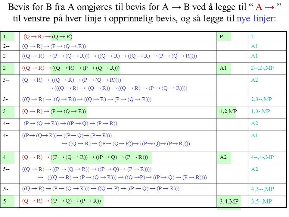 Bevis for B fra A omgjøres til bevis for A → B ved å legge til A → til venstre på hver linje i opprinnelig bevis, og så legge til nye linjer: 1 (Q → R) → (Q → R)PT 2--(Q → R) → (P → (Q → R)) A1 2-((Q → R) → (P → (Q → R))) → ((Q → R) → ((Q → R) → (P → (Q → R)))) A1 2((Q → R) → ((Q → R) → (P → (Q → R)))A12--,2-,MP 3--(Q → R) → ((Q → R) → (P → (Q → R)))) → (((Q → R) → (Q → R)) → ((Q → R) → (P → (Q → R)))) A2 3-((Q → R) → (Q → R)) → ((Q → R) → (P → (Q → R)))2,3--,MP 3(Q → R) → (P → (Q → R))1,2,MP1,3-,MP 4-- (P → (Q → R)) → ((P → Q) → (P → R))A2 4-((P→ (Q→ R))→ ((P→ Q)→ (P→ R))) → ((Q → R) → ((P→ (Q→ R))→ ((P→ Q)→ (P→ R)))) A1 4(Q → R) → ((P → (Q → R)) → ((P → Q) → (P → R)))A24--,4-,MP 5--((Q → R) → ((P → (Q → R)) → ((P → Q) → (P → R)))) → (((Q → R) → (P → (Q → R))) → ((Q →P) → ((P → Q) → (P → R)))) A2 5- ((Q → R) → (P → (Q → R))) → ((Q → P) → ((P → Q) → (P → R))) 4,5--,MP 5 (Q → R) → ((P → Q) → (P → R)) 3,4,MP3,5-,MP