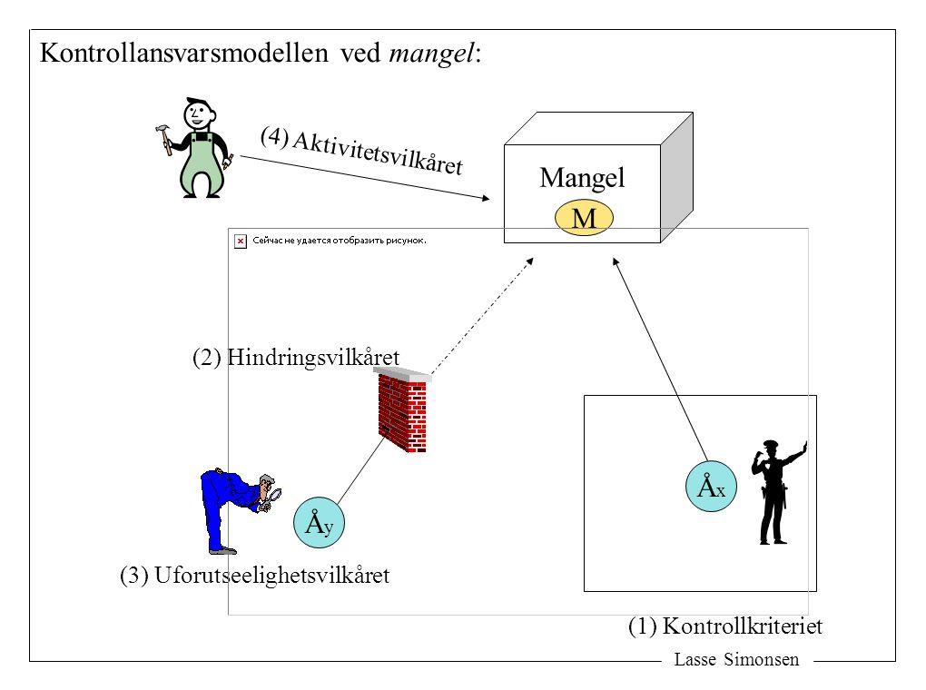 Lasse Simonsen Mangel ÅxÅx ÅyÅy (2) Hindringsvilkåret (1) Kontrollkriteriet (3) Uforutseelighetsvilkåret Kontrollansvarsmodellen ved mangel: M (4) Akt