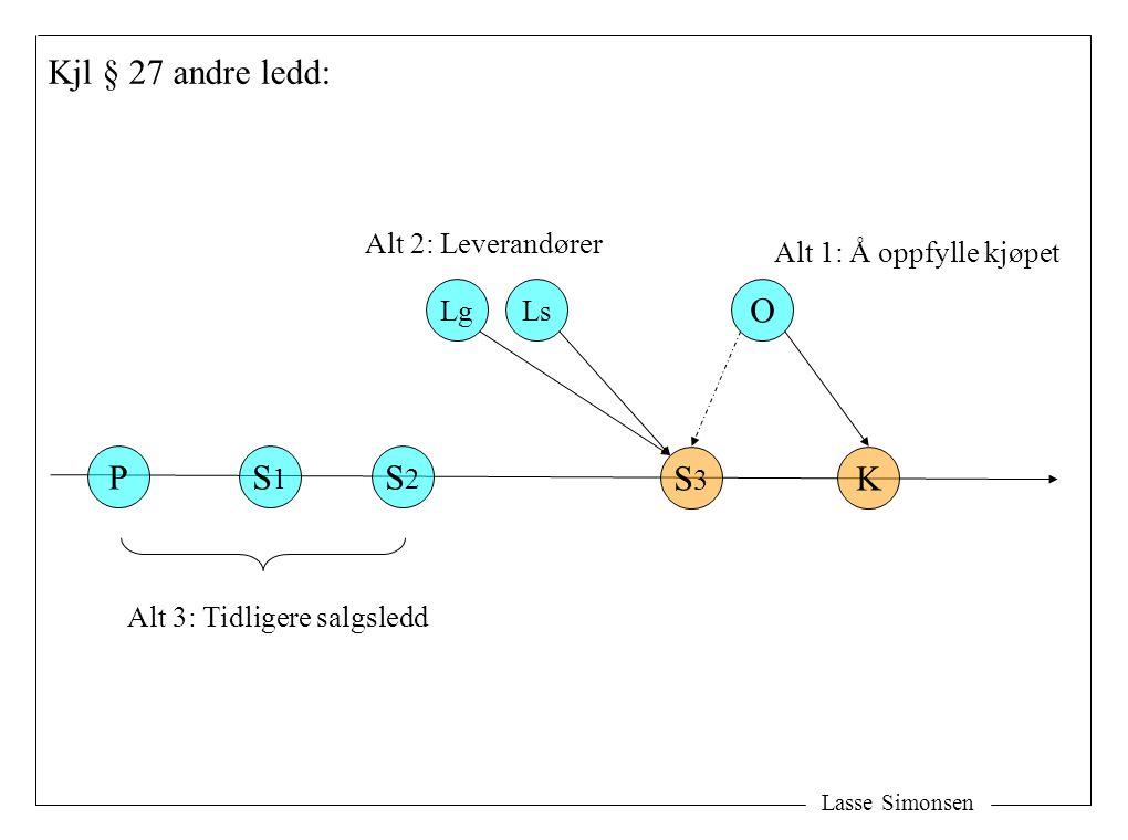 Lasse Simonsen S1S1 S2S2 Ls O S3S3 K Alt 1: Å oppfylle kjøpet Alt 2: Leverandører Lg Alt 3: Tidligere salgsledd Kjl § 27 andre ledd: P