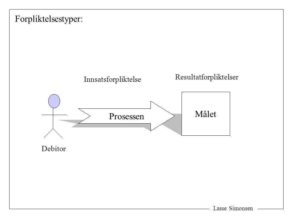 Lasse Simonsen Identifikasjon etter hovedregelen Ulike virkninger av identifikasjonsregelen Forholdet mellom hovedregel og identifikasjonsregel: