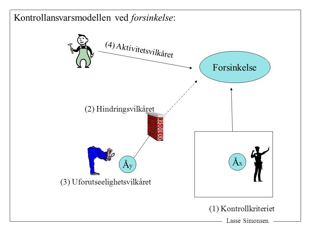 Lasse Simonsen Årsak Virkning (forsinkelse) Skyldes hindring Ikke med rimelighet unngå eller overvinne følgene av Hindrings- og aktivitetsvilkåret: