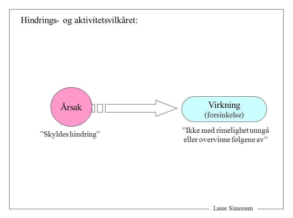 """Lasse Simonsen Årsak Virkning (forsinkelse) """"Skyldes hindring"""" """"Ikke med rimelighet unngå eller overvinne følgene av"""" Hindrings- og aktivitetsvilkåret"""