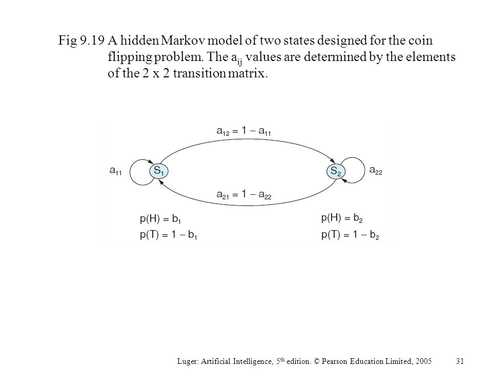 Fig 9.19A hidden Markov model of two states designed for the coin flipping problem. The a ij values are determined by the elements of the 2 x 2 transi