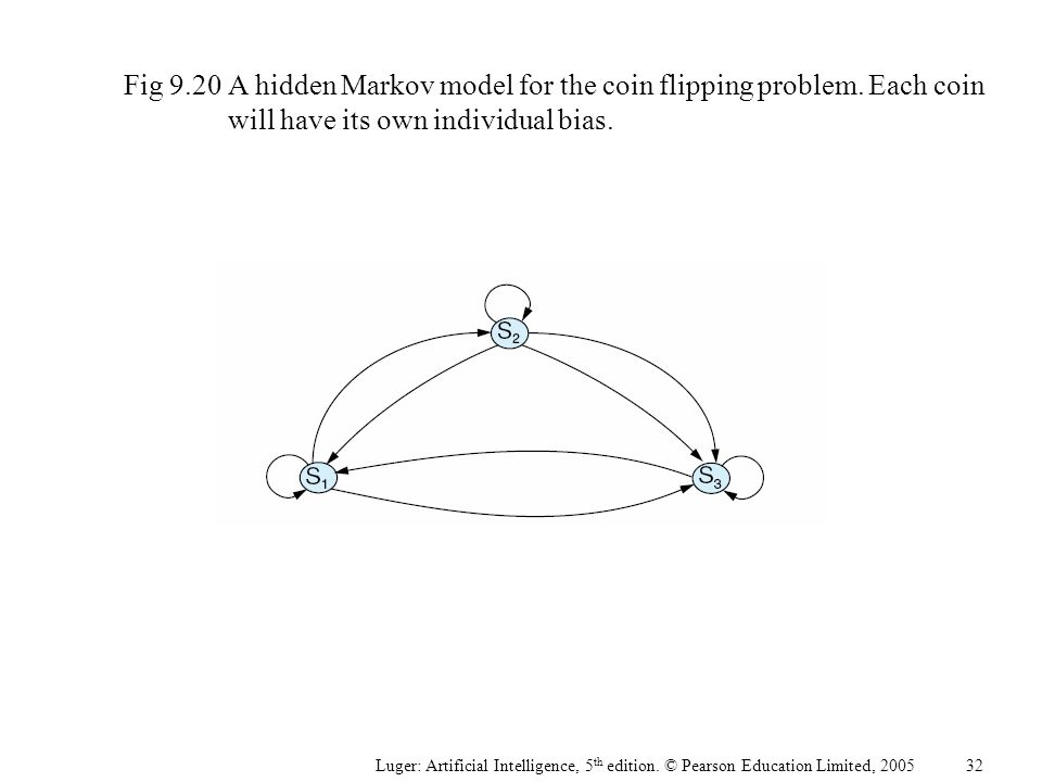 Fig 9.20A hidden Markov model for the coin flipping problem. Each coin will have its own individual bias. Luger: Artificial Intelligence, 5 th edition