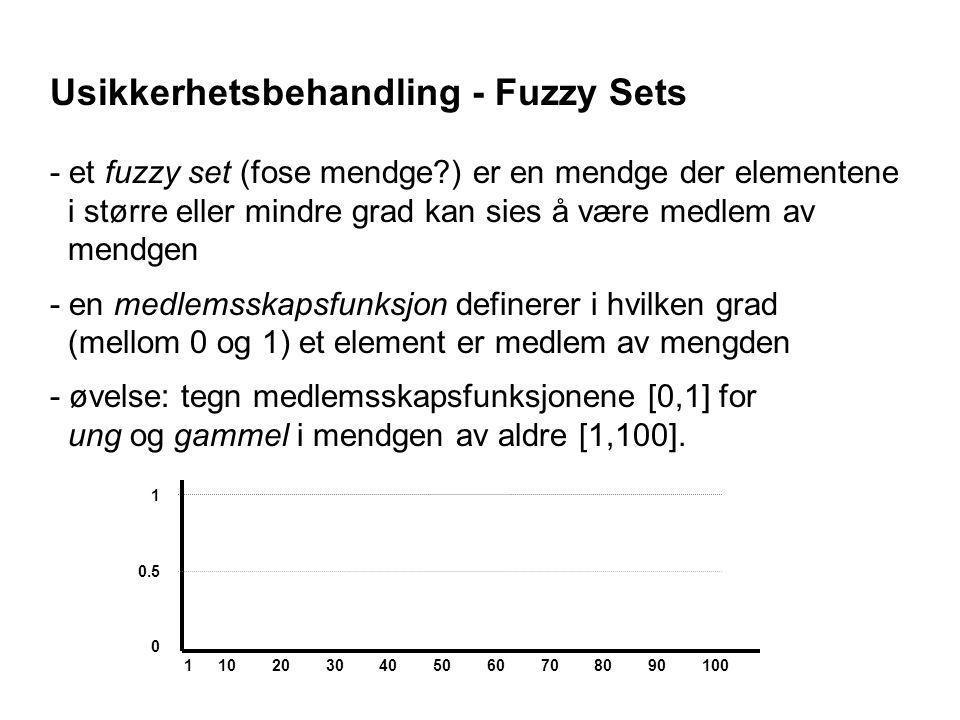 Usikkerhetsbehandling - Fuzzy Sets - et fuzzy set (fose mendge?) er en mendge der elementene i større eller mindre grad kan sies å være medlem av mendgen - en medlemsskapsfunksjon definerer i hvilken grad (mellom 0 og 1) et element er medlem av mengden - øvelse: tegn medlemsskapsfunksjonene [0,1] for ung og gammel i mendgen av aldre [1,100].