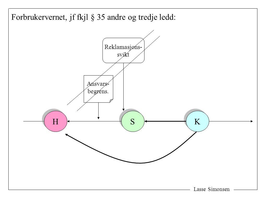 Lasse Simonsen H H S S K K Forbrukervernet, jf fkjl § 35 andre og tredje ledd: Ansvars- begrens. Reklamasjons- svikt