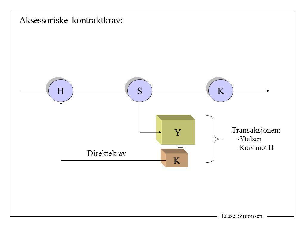 H H S S K K Y K + Direktekrav Transaksjonen: -Ytelsen -Krav mot H Aksessoriske kontraktkrav: