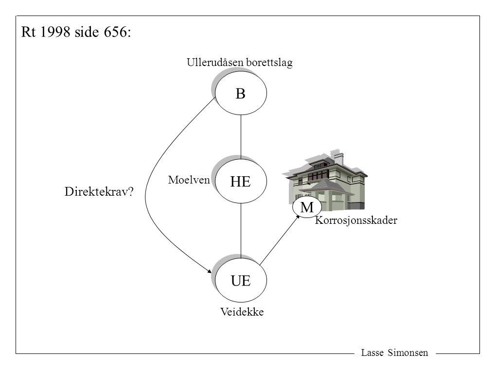 Lasse Simonsen Rt 1998 side 656: B B HE UE M Direktekrav? Moelven Veidekke Ullerudåsen borettslag Korrosjonsskader