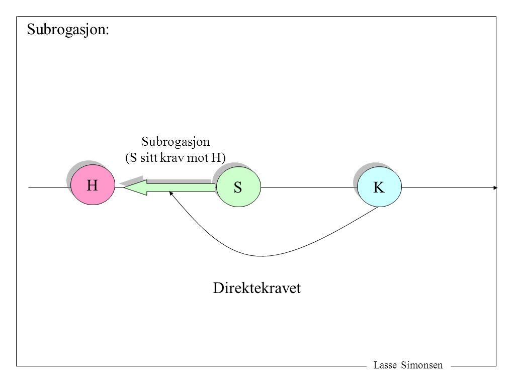 Lasse Simonsen H H S S K K Direktekravet Subrogasjon (S sitt krav mot H) Subrogasjon: