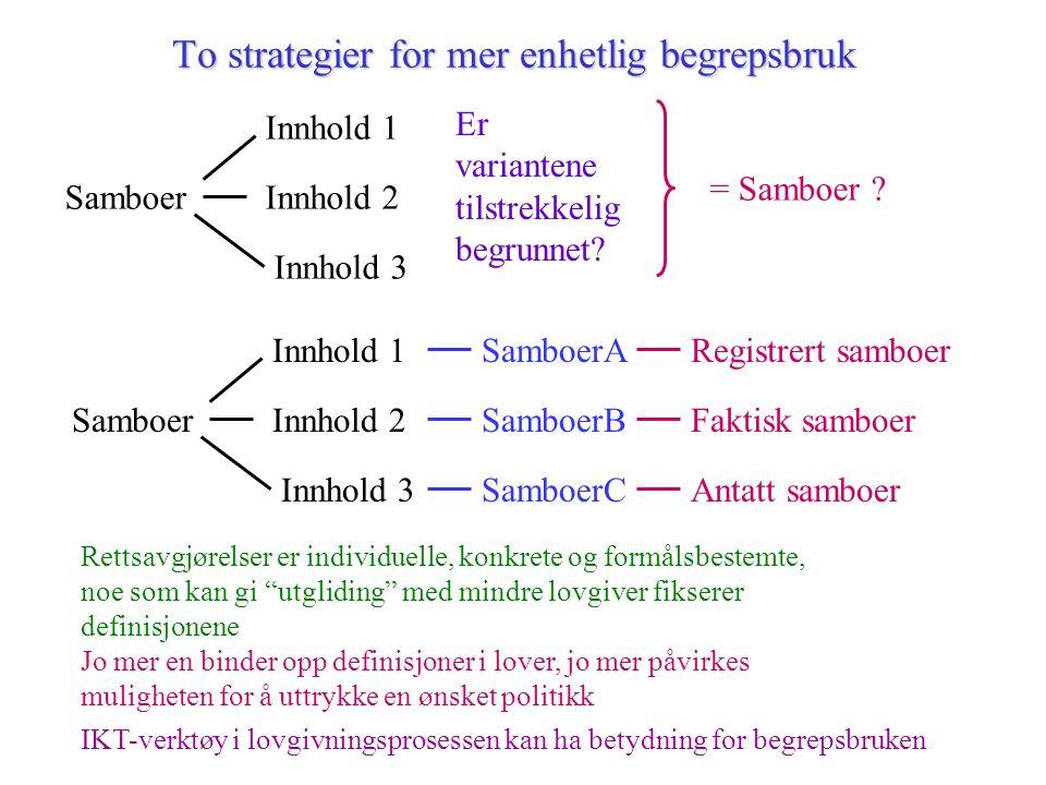 To strategier for mer enhetlig begrepsbruk Samboer Innhold 1 Innhold 3 Innhold 2Samboer Innhold 1 Innhold 3 Innhold 2 Er variantene tilstrekkelig begr