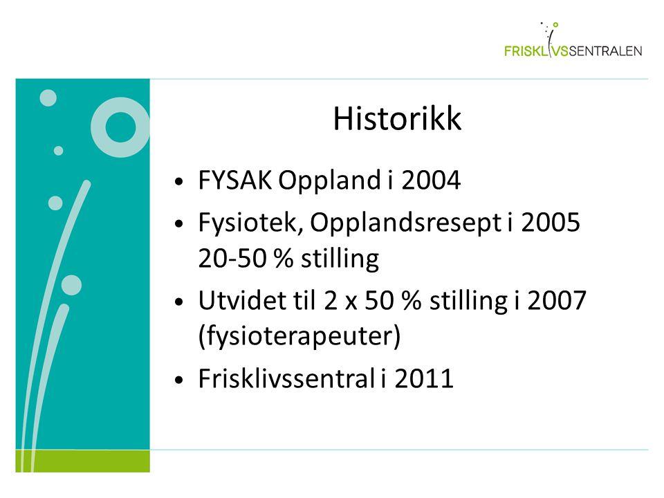 Historikk FYSAK Oppland i 2004 Fysiotek, Opplandsresept i 2005 20-50 % stilling Utvidet til 2 x 50 % stilling i 2007 (fysioterapeuter) Frisklivssentra