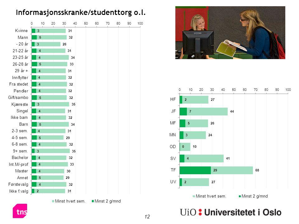 12 Informasjonsskranke/studenttorg o.l.