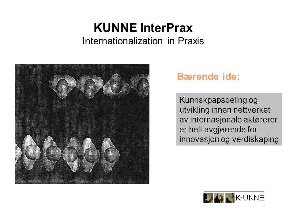 KUNNE InterPrax Internationalization in Praxis Bærende ide: Kunnskpapsdeling og utvikling innen nettverket av internasjonale aktørerer er helt avgjørende for innovasjon og verdiskaping
