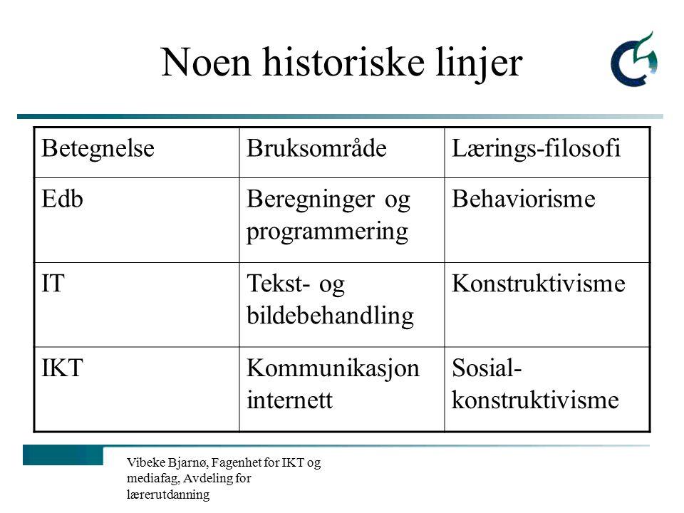 Vibeke Bjarnø, Fagenhet for IKT og mediafag, Avdeling for lærerutdanning HVORDAN bruke IKT i skolehverdagen.