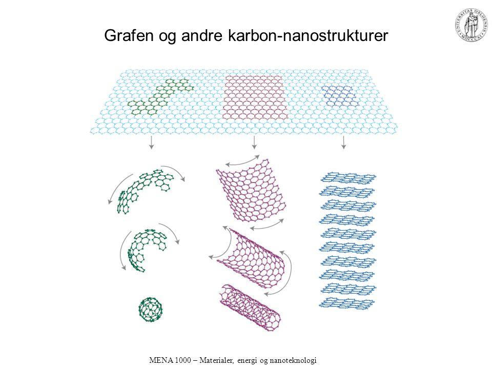MENA 1000 – Materialer, energi og nanoteknologi Grafen og andre karbon-nanostrukturer
