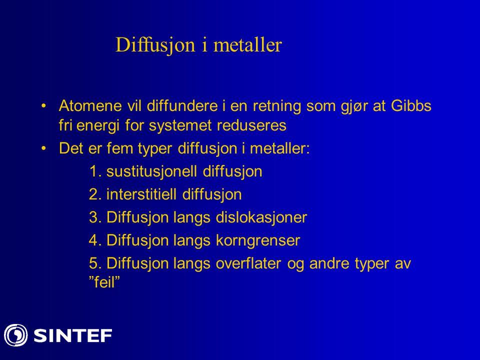 Diffusjon i et system A-B Up-hill diffusion