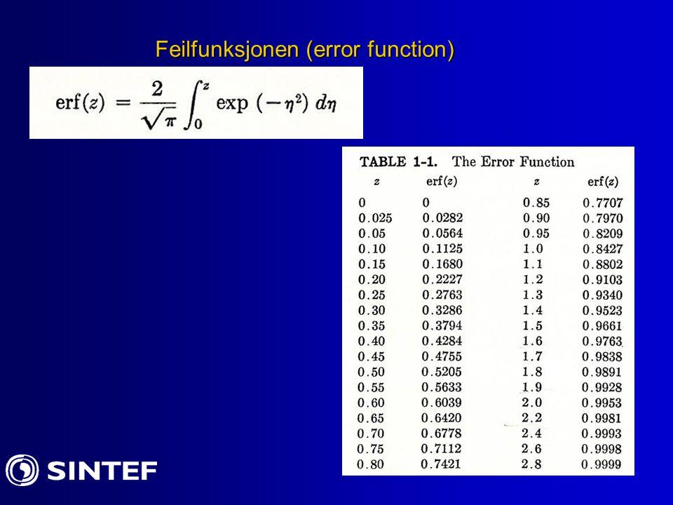 Feilfunksjonen (error function)