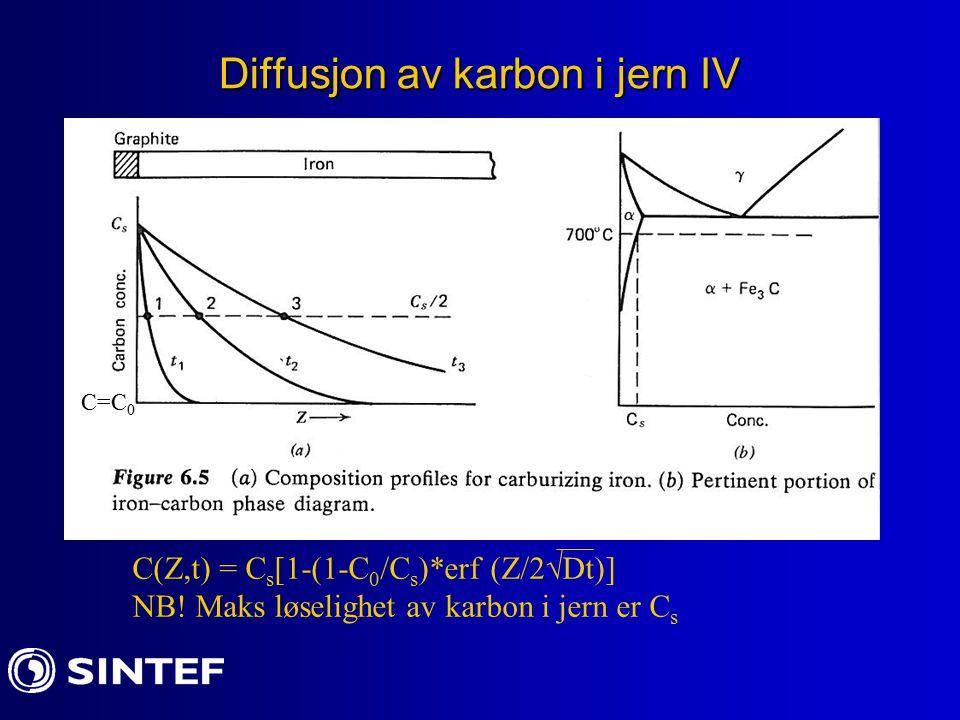Diffusjon av karbon i jern IV C=C 0 C(Z,t) = C s [1-(1-C 0 /C s )*erf (Z/2  Dt)] NB.