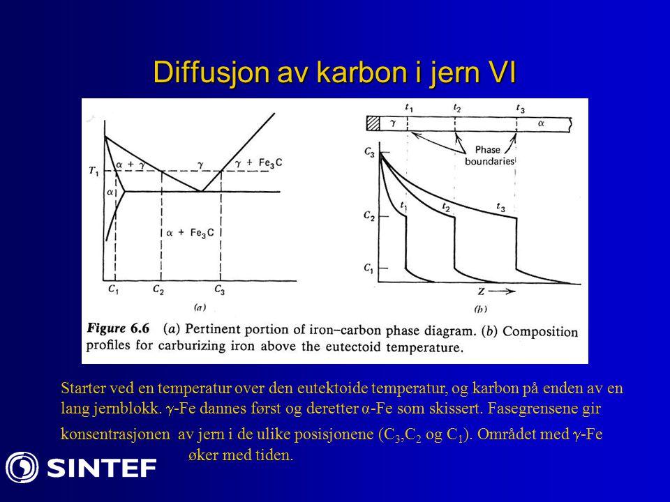 Diffusjon av karbon i jern VI Starter ved en temperatur over den eutektoide temperatur, og karbon på enden av en lang jernblokk.