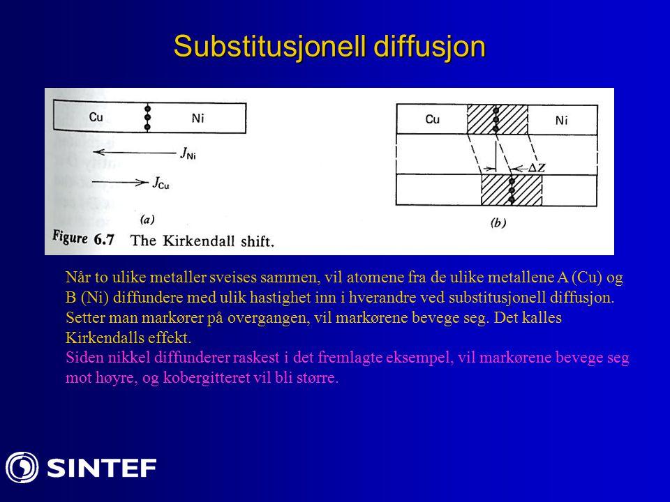 Substitusjonell diffusjon Når to ulike metaller sveises sammen, vil atomene fra de ulike metallene A (Cu) og B (Ni) diffundere med ulik hastighet inn i hverandre ved substitusjonell diffusjon.