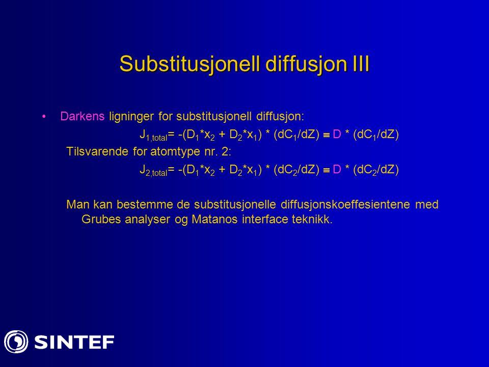Substitusjonell diffusjon III Darkens ligninger for substitusjonell diffusjon: J 1,total = -(D 1 *x 2 + D 2 *x 1 ) * (dC 1 /dZ)  D * (dC 1 /dZ) Tilsvarende for atomtype nr.