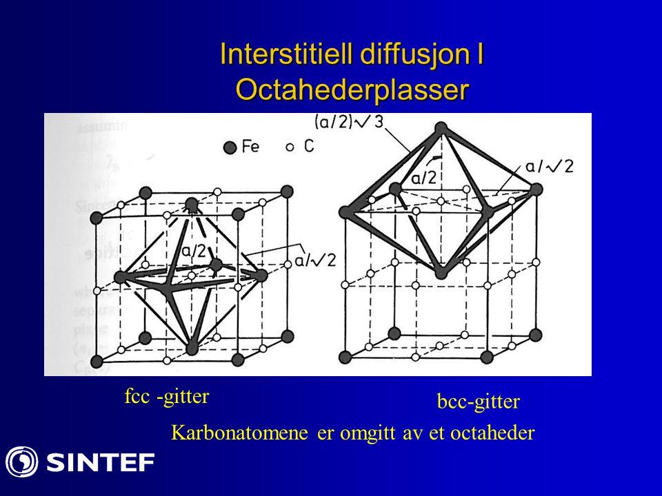 Interstitiell diffusjon I Octahederplasser fcc -gitter bcc-gitter Karbonatomene er omgitt av et octaheder